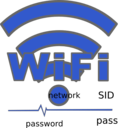 download Wifi clipart image with 225 hue color