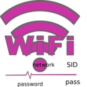 download Wifi clipart image with 315 hue color