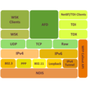 Ms Tcp Ip Stack
